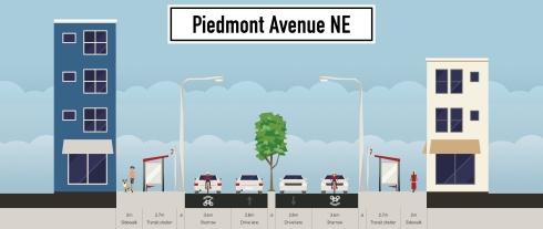 Streetmix: Piedmont Ave.